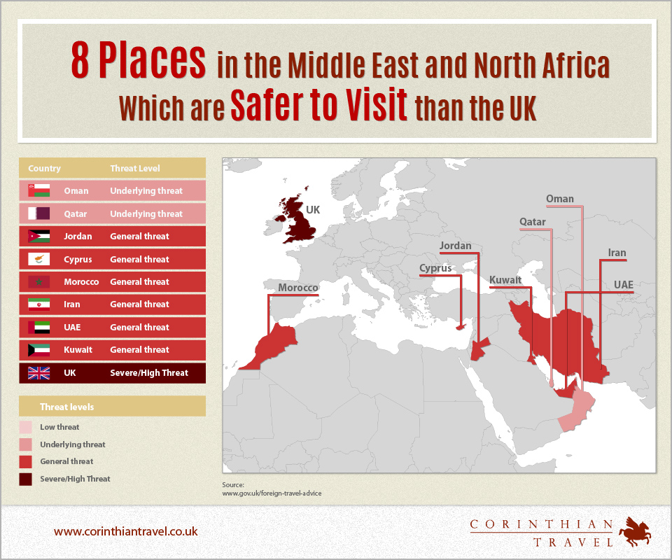 Places In The Middle East And North Africa Which Are Safer To - 8 things to know before visiting the middle east